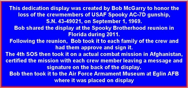 Display Description